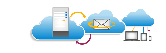E-Mail Hosting Services